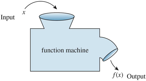 functionMachine.jpg